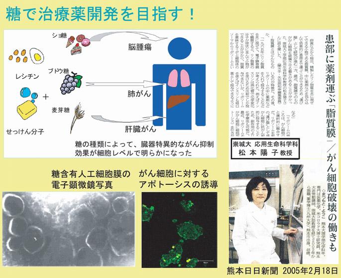 研究室ニュース